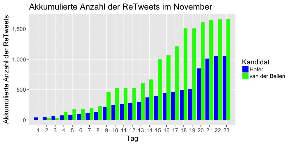 akku-retweets-bis-23-11