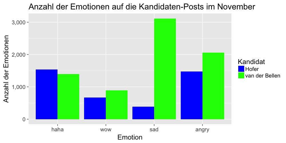emotionen-fb-november-klein