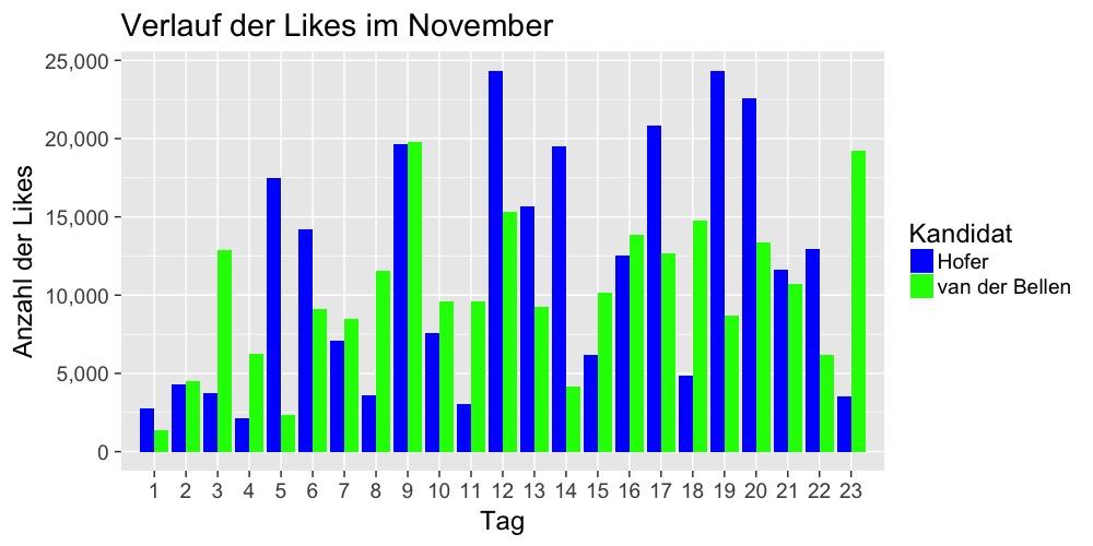 fb-likes-nichtakkum