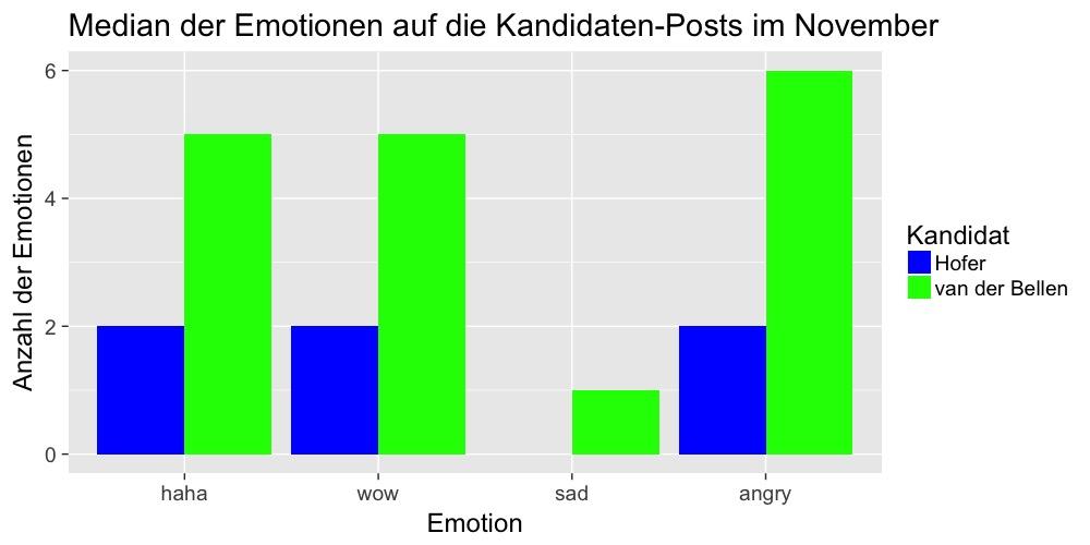 fb-median-emotionen-klein