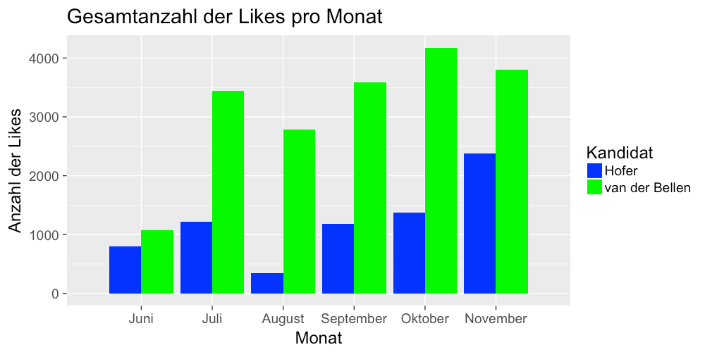 Twitter-Gesamt-Likes.png
