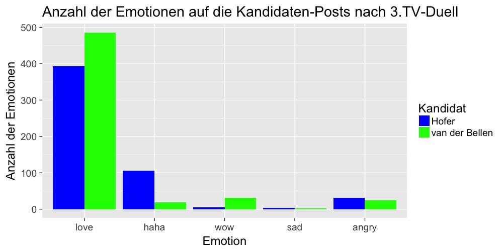 fb-emotionen-tvduell-3