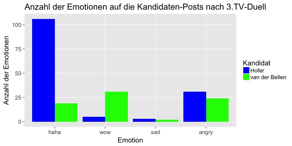 fb-emotionen-tvduell3-klein
