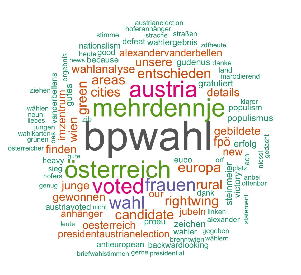 wordcloud-twitter-wahlabend