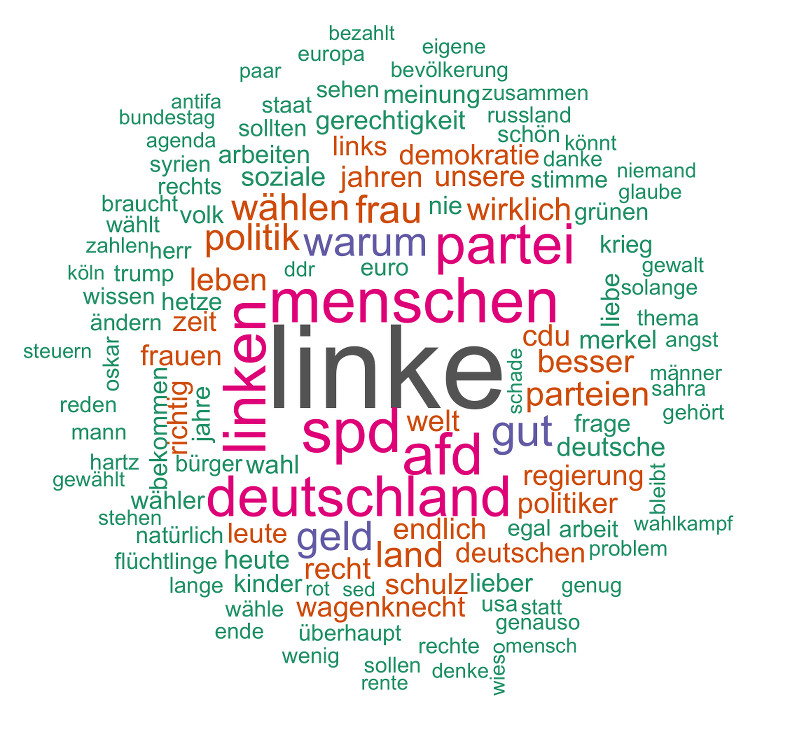 fb-wordcloud-linke